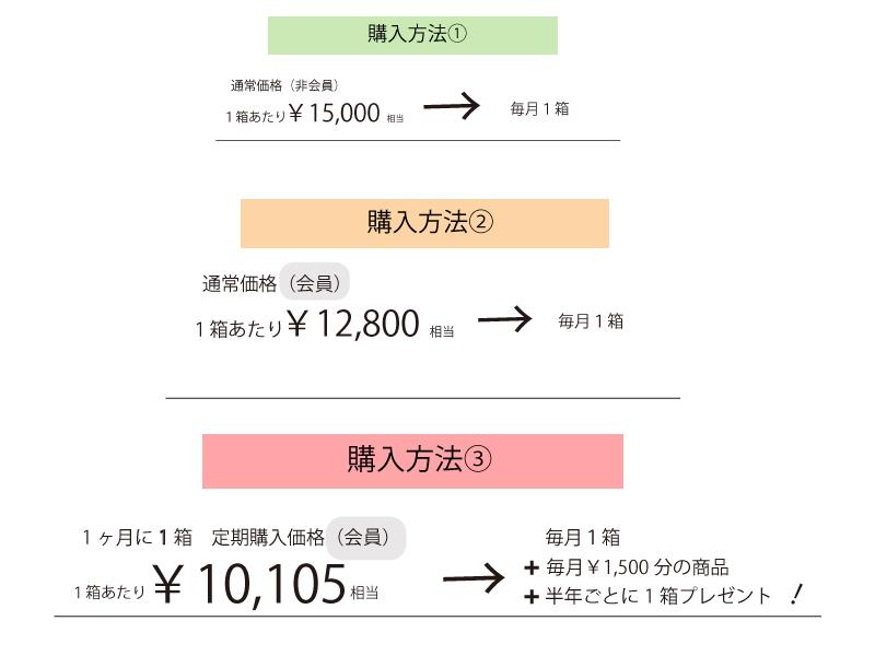 Suisovie商品購入方法1